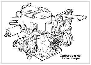 Carburador Principal Pictures